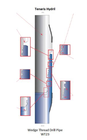Wedge-Thread-Drill-Pipe-2-875-x-10-40-lbft-WT-23-Range-2